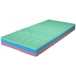 Fenix - Vysoce kvalitní matrace se studenou a viscoelastickou pěnou